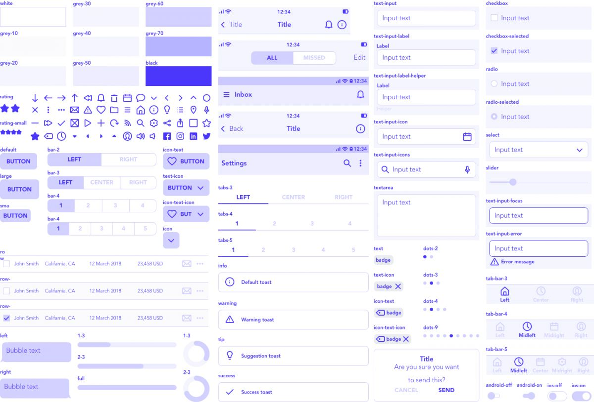 Sketch UI Wireframe Kit
